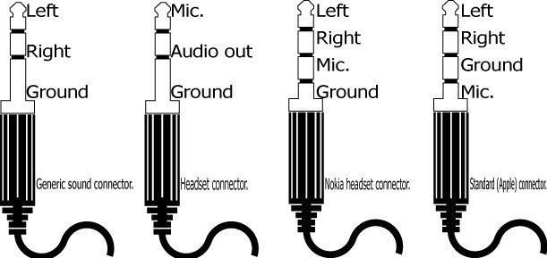 aprs und smartphone audio verbindung  u2013 dd1go    dn1go    hs0zkj
